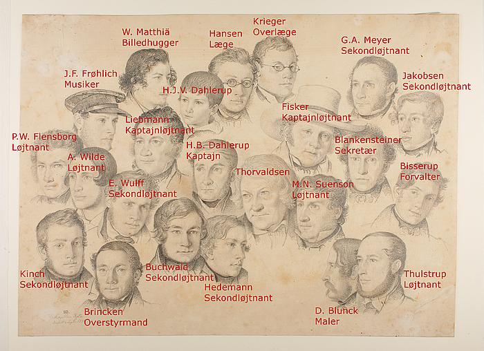 Passagererne på Rota 1838, med identifikation af personerne