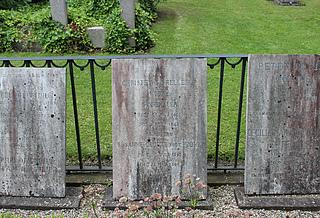 Christen Købke, gravsted, Assistens Kirkegård i København