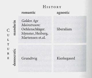 Medd. 1997, Kirmmse, diagram