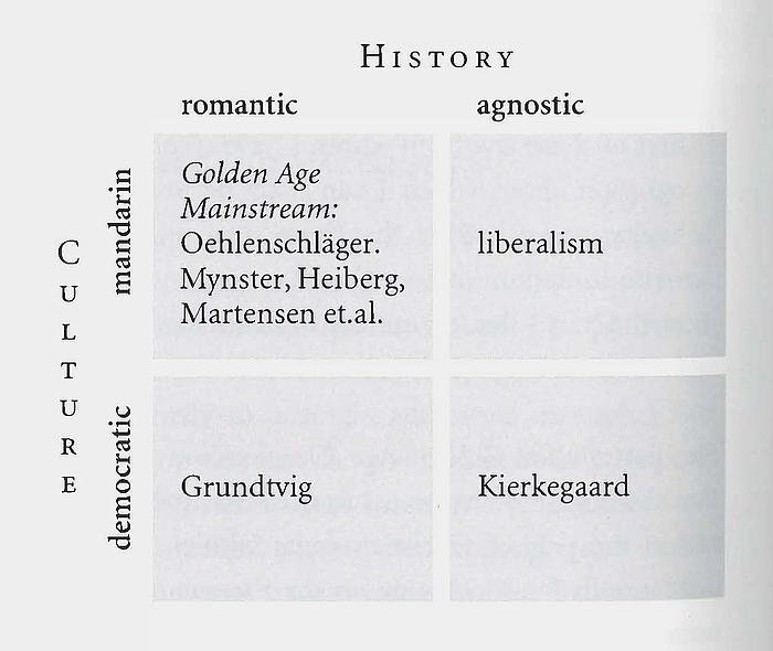 Medd. 1997, Kirmmse, skema