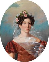 Helena Ponińska