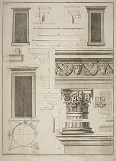 Sibylle templet i Tivoli, opmåling af detaljer