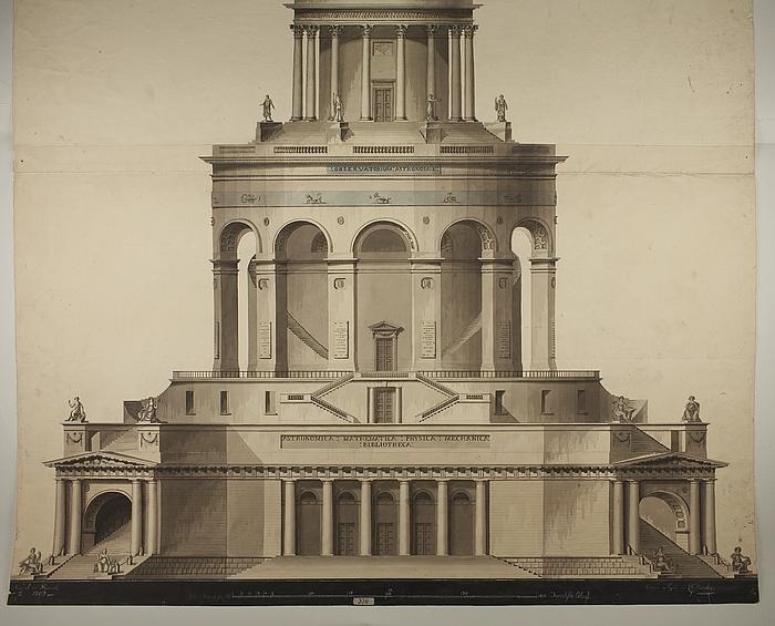 Astronomisk observatorium i romersk stil, opstalt af facade