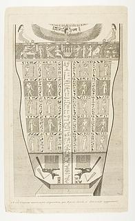 Mumiekiste for Irtyru, detalje med figurer og hieroglyffer