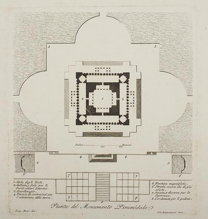 Monumento Piramidale, grundplan