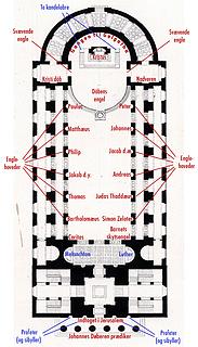 Plan over placeringen af Thorvaldsens værker i Vor Frue Kirke, København. Med rødt de eksisterende værker, med blåt de ikke-realiserede.