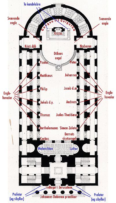 Vor Frue Kirke, plan over Thorvaldsens værker