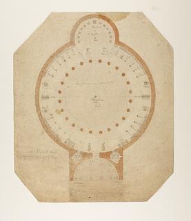 Museum for Thorvaldsen, muligvis projekteret til den ufuldendte Frederiks Kirke kaldt Marmorkirken, grundplan