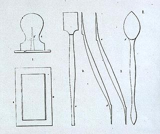 J.F. Holms tegning af værktøjer