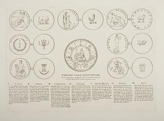 Emblemi delle isole ioniche ( de Ioniske øers emblemer )